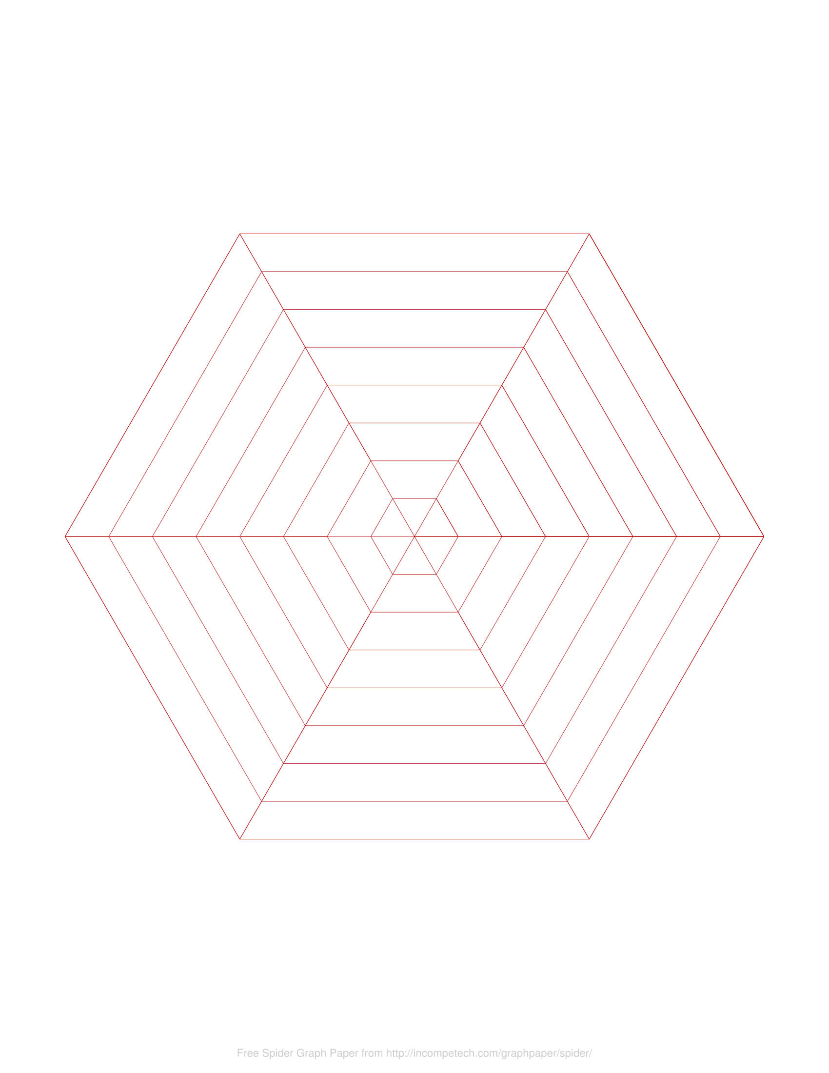 Free Online Graph Paper / Spider Throughout Blank Radar Chart Template