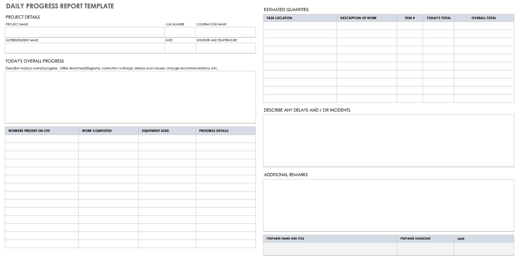 Free Project Report Templates | Smartsheet For It Progress Report Template