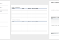 Free Project Report Templates | Smartsheet inside It Report Template For Word