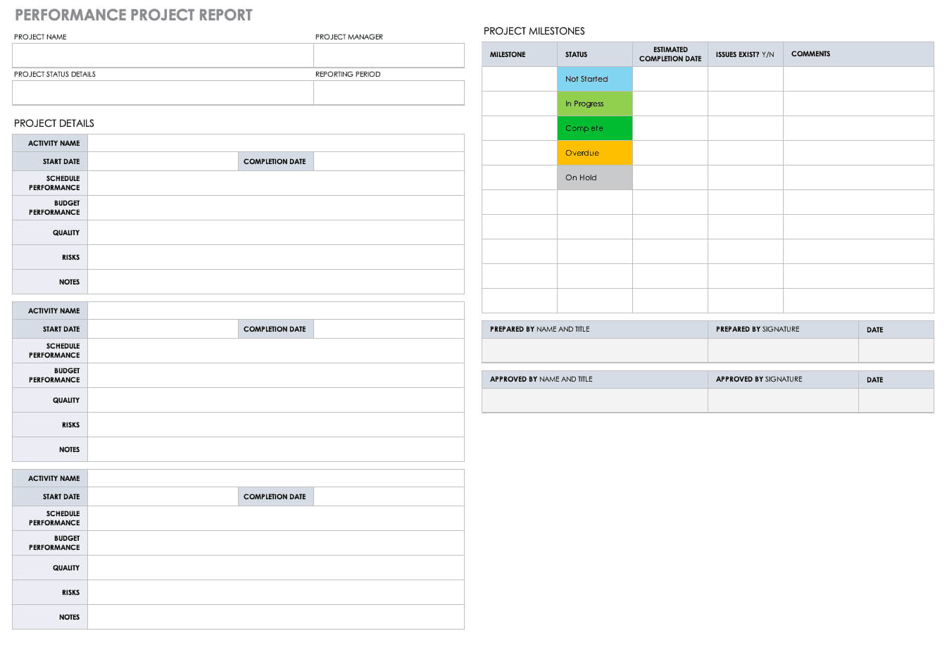 Free Project Report Templates   Smartsheet Pertaining To Post Project Report Template