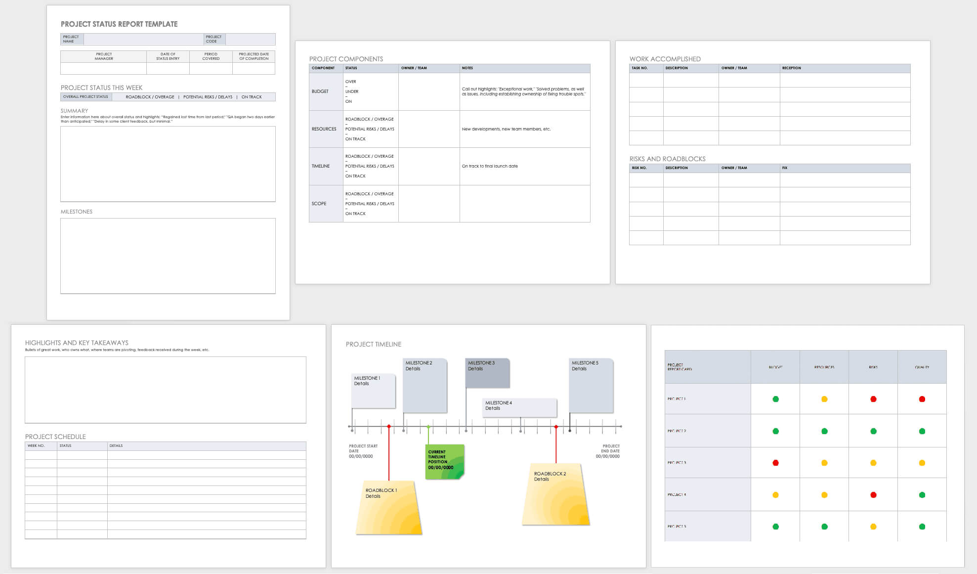 Free Project Report Templates | Smartsheet Pertaining To Project Manager Status Report Template