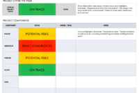 Free Project Report Templates | Smartsheet throughout Weekly Status Report Template Excel