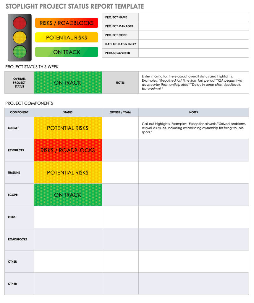 Free Project Report Templates | Smartsheet Within Post Project Report Template
