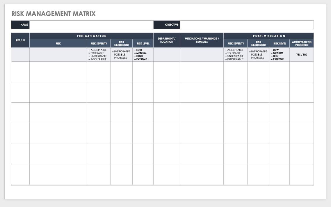 Free Risk Management Plan Templates | Smartsheet In Risk Mitigation Report Template
