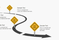 Free Roadmap Templates – Forza.mbiconsultingltd with regard to Blank Road Map Template