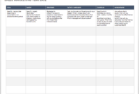 Free Sales Pipeline Templates | Smartsheet intended for Sales Rep Visit Report Template