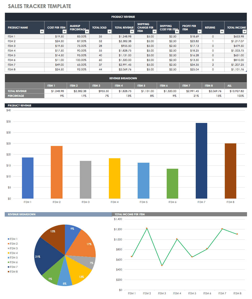 Free Sales Pipeline Templates | Smartsheet Pertaining To Sales Funnel Report Template