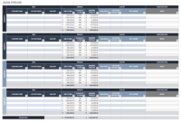 Free Sales Pipeline Templates | Smartsheet within Excel Sales Report Template Free Download