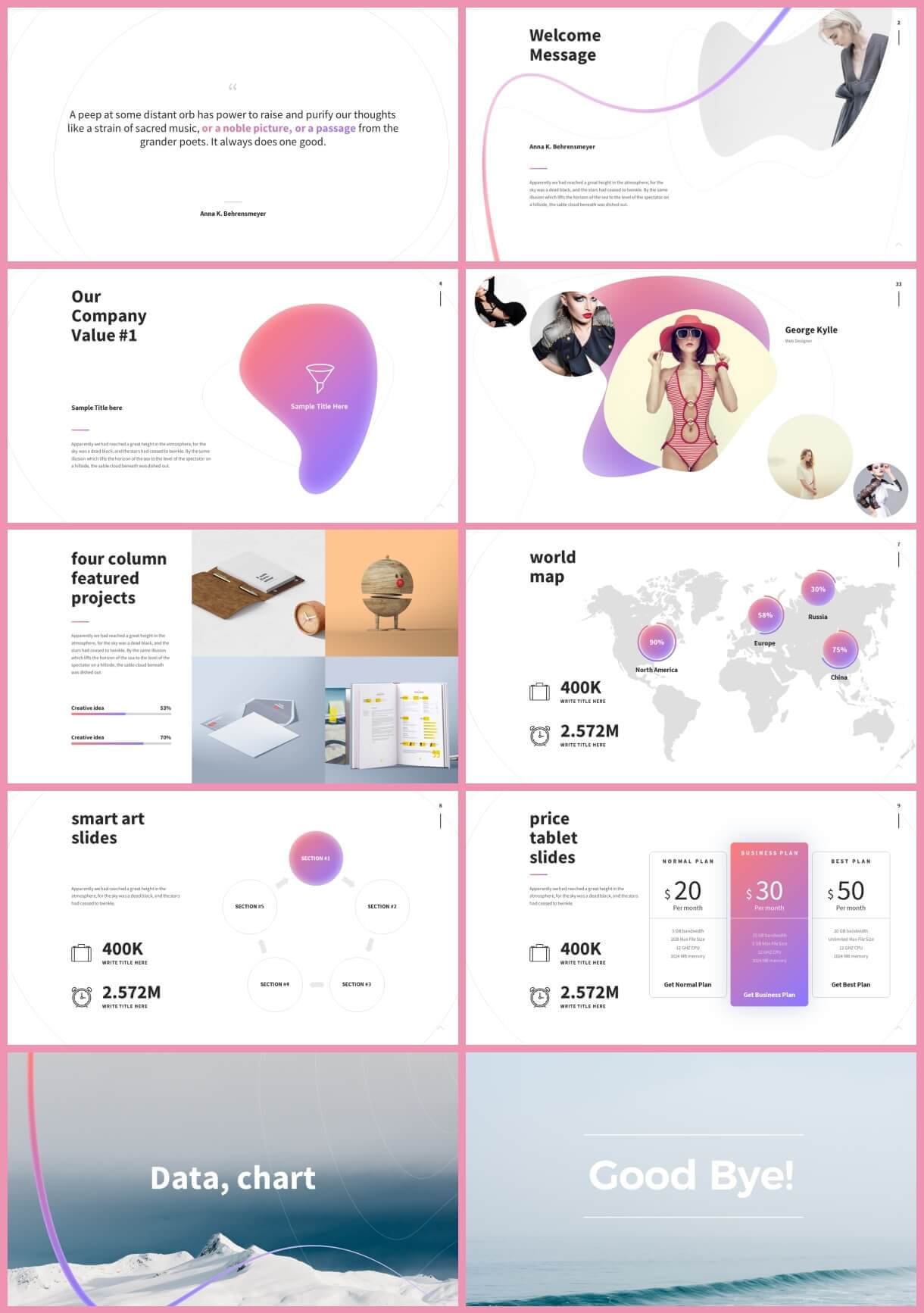 Free Shaper Creative Powerpoint Template (10 Slides) – Just Inside Price Is Right Powerpoint Template