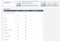 Free Test Case Templates | Smartsheet inside Test Case Execution Report Template