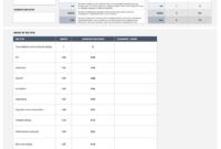 Free Test Case Templates   Smartsheet with regard to Software Test Plan Template Word
