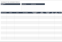 Free Vulnerability Assessment Templates | Smartsheet with regard to Threat Assessment Report Template