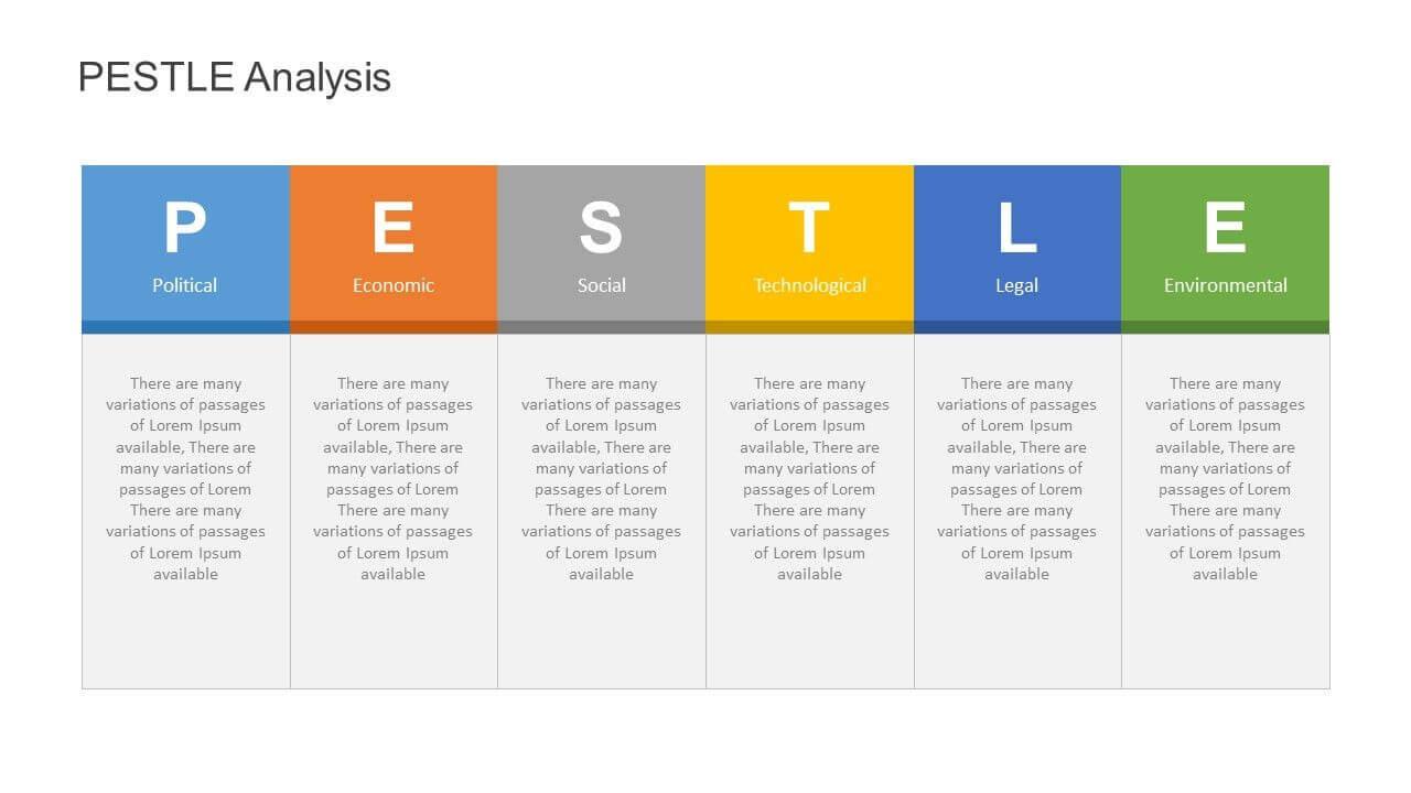 """Gallery Ids=""""8438,8439""""] Simple Pestle Analysis For Regarding Pestel Analysis Template Word"""