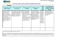Gap Analysis Template | E-Commercewordpress with Gap Analysis Report Template Free