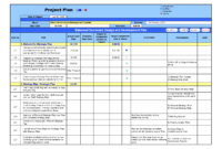 Gap Analysis Template | Project Management Templates, How To with Project Analysis Report Template