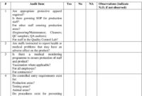 Gmp Audit Checklist (As Per Who Guidelines) Page 1 Of 32 intended for Gmp Audit Report Template