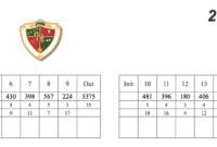 Golfgenius – Printing Scorecards (Format Tab) within Golf Score Cards Template