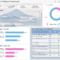 Google Analytics Dashboards – Explore Custom Templates With Regard To Website Traffic Report Template
