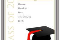 Grad Party Invites Templates – Forza.mbiconsultingltd for Graduation Party Invitation Templates Free Word