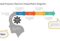 Head Process Chevron Powerpoint Diagram | Chevron Templates regarding Powerpoint Chevron Template