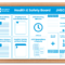 Health And Safety Board Poster Template - Osg within Health And Safety Board Report Template
