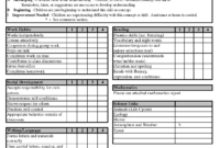 High School Report Card Template – Free Report Card Template for Student Grade Report Template