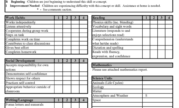 High School Report Card Template - Free Report Card Template pertaining to Report Card Format Template