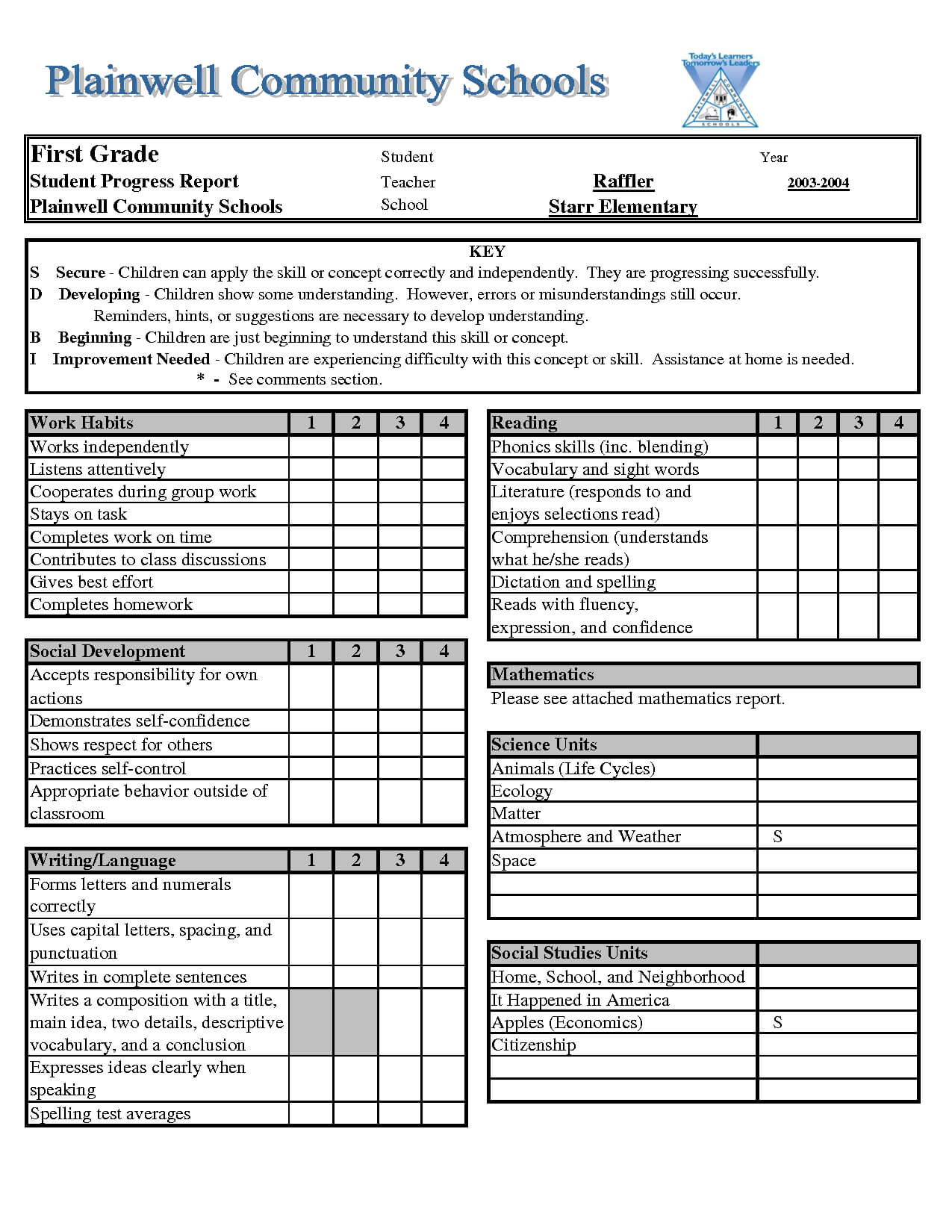 High School Report Card Template - Free Report Card Template Within High School Report Card Template