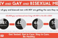 Hiv Aids Brochure Templates – Carlynstudio with Hiv Aids Brochure Templates