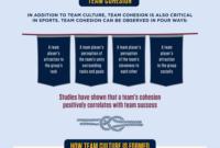 Hockey Alberta Coaching Resources | Hockey Alberta for Blank Hockey Practice Plan Template