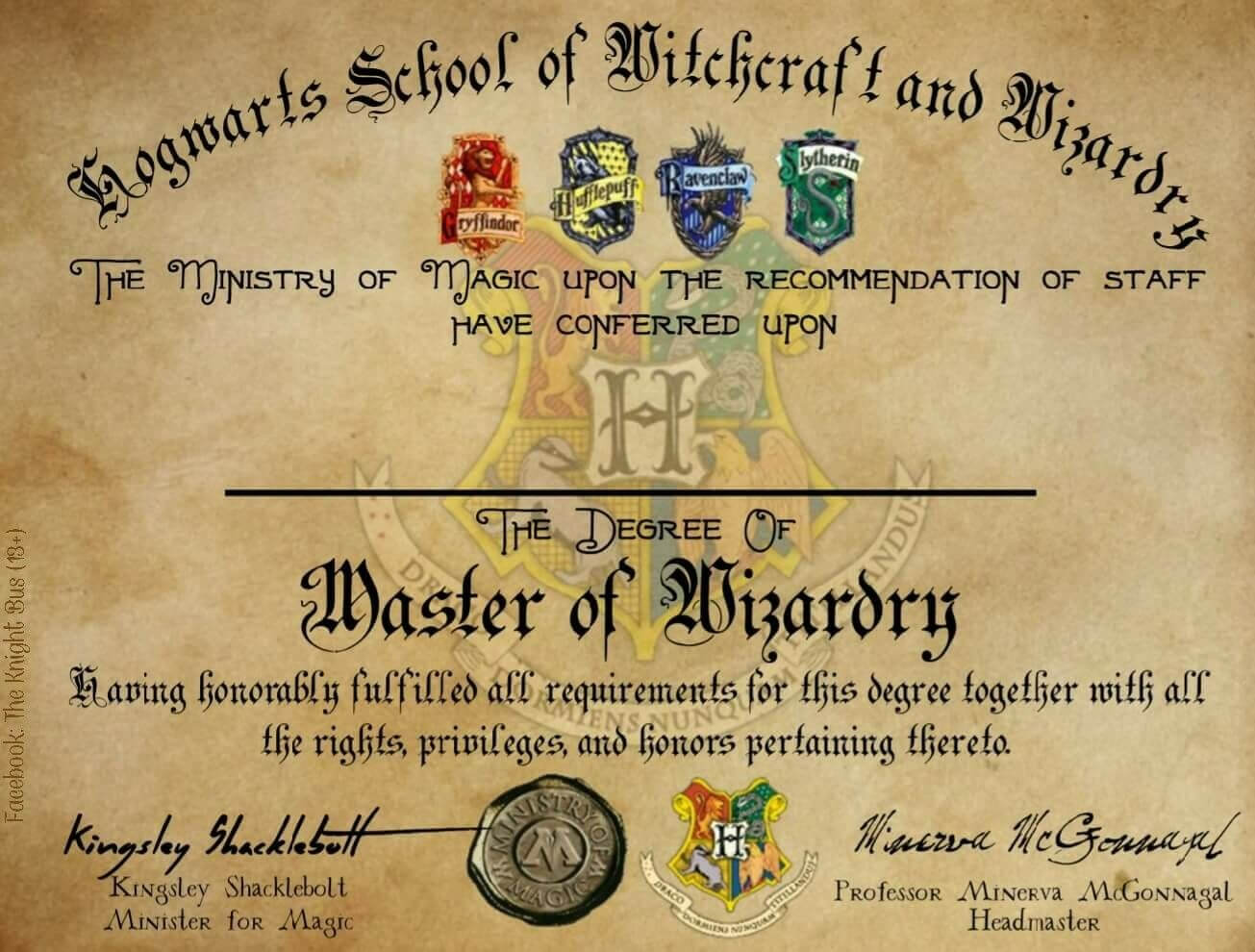 Hogwarts Graduation Diploma Template, Harry Potter Fillable With Harry Potter Certificate Template