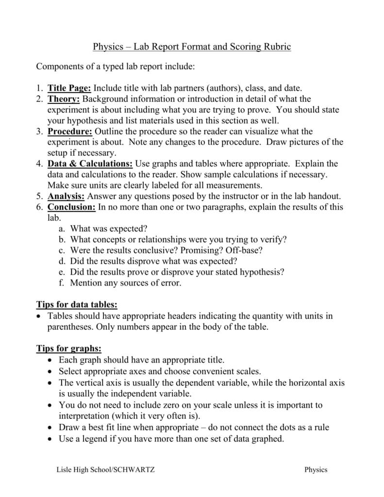 Honors Physics – Lab Report Format Intended For Physics Lab Report Template