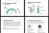 How To Create A Competitor Analysis Report (Templates regarding Market Research Report Template
