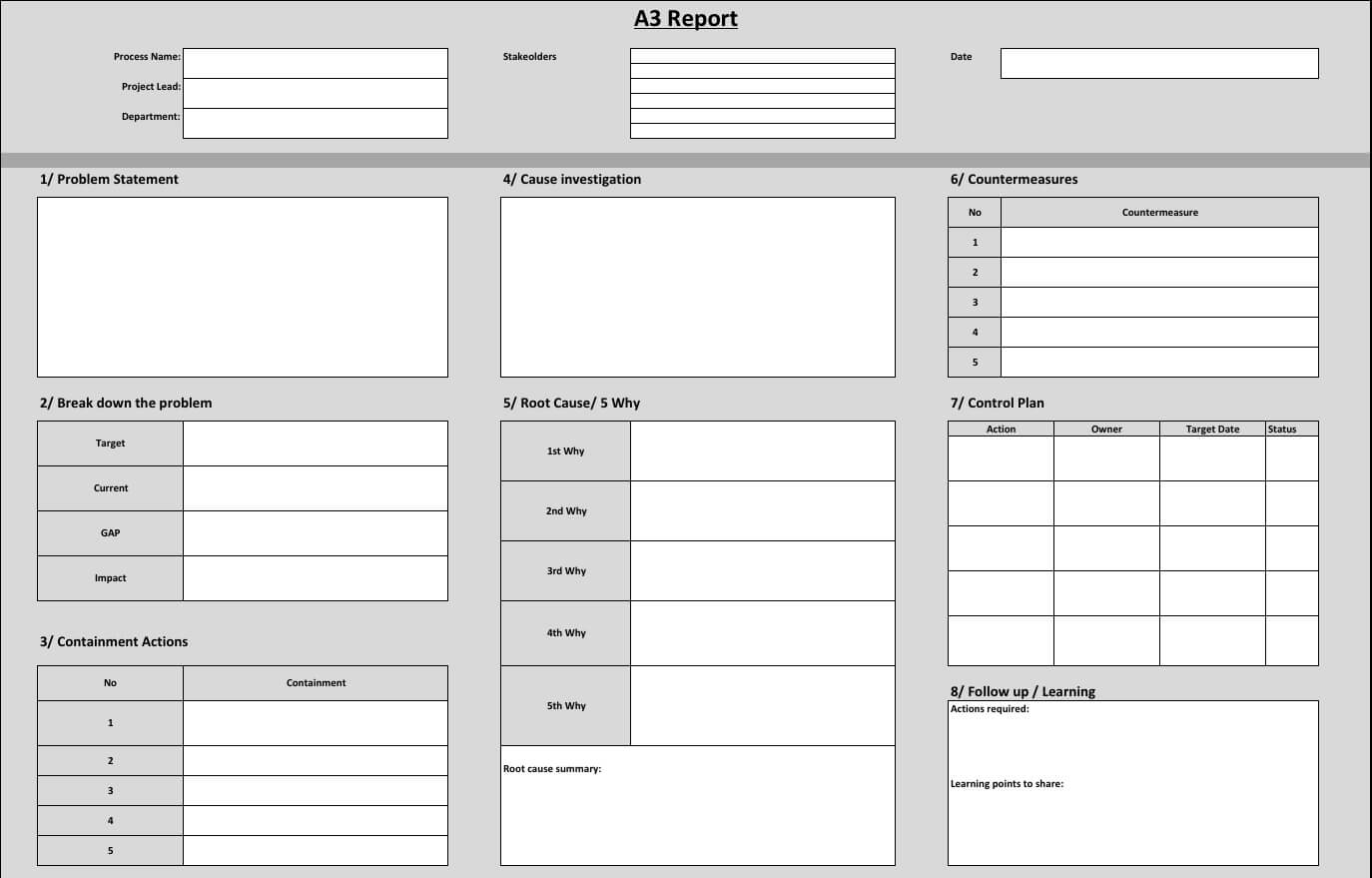 How To Create An A3 Report Example Template In Excel – Sanzu Throughout A3 Report Template