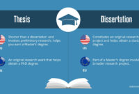 How To Do A Proper Thesis Defense Using The Right Powerpoint with Powerpoint Templates For Thesis Defense