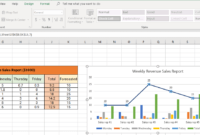 How To Make A Sales Report In Excel: The Pros And Cons inside Sale Report Template Excel