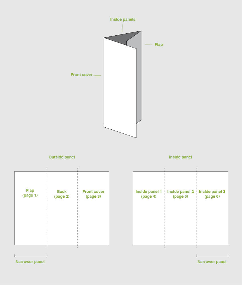 How To Make A Trifold Brochure Pamphlet Template Intended For 6 Panel Brochure Template