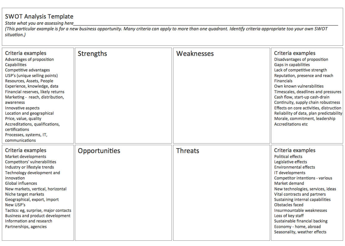 How To Make Swot Analysis In A Word Document Regarding Swot Template For Word