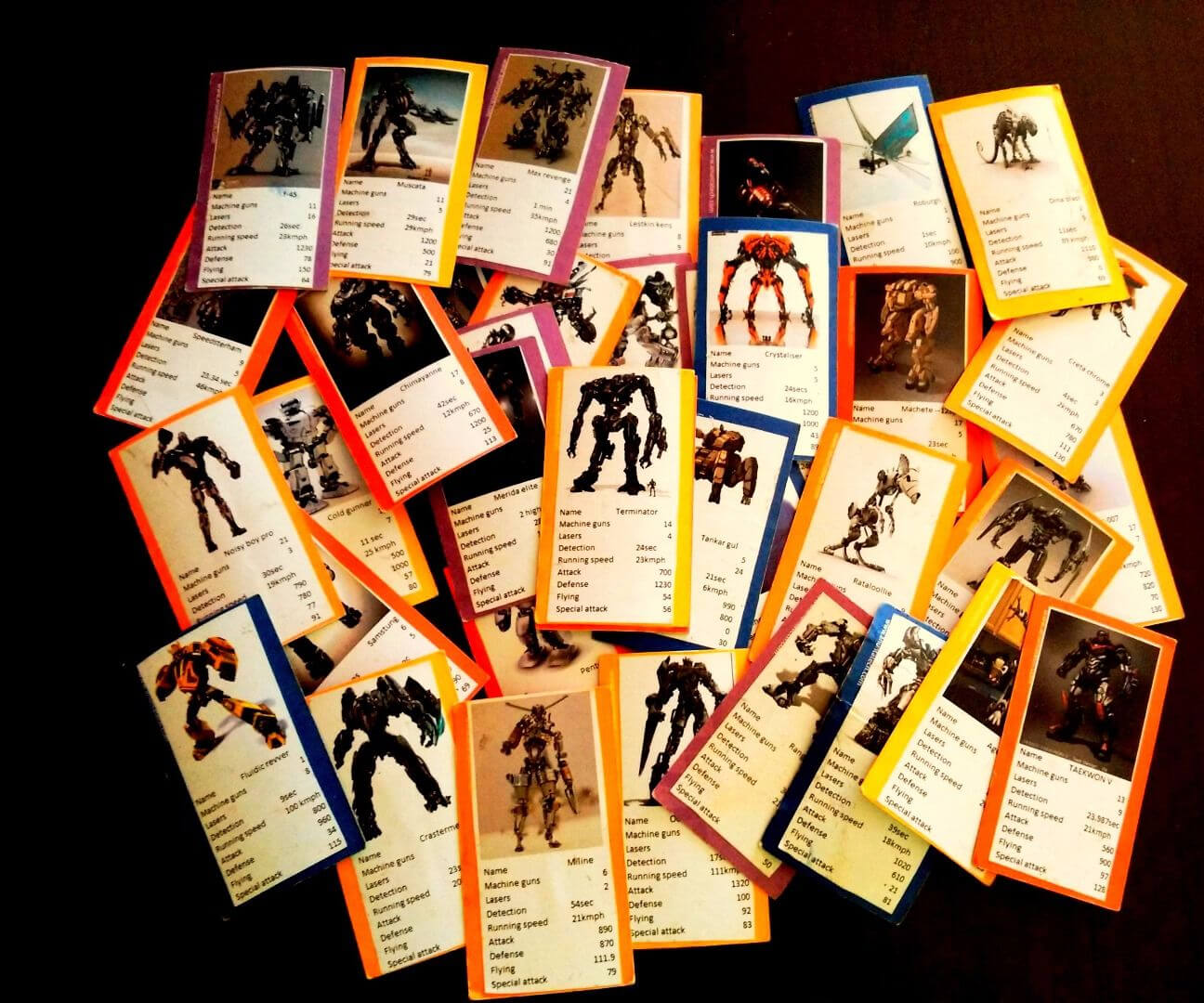 How To Make Top Trump Cards : 4 Steps – Instructables Throughout Top Trump Card Template