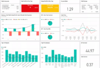 How To Transform Boring And Dry Reports With Data in Financial Reporting Dashboard Template