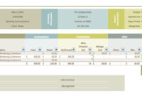 How To Write A Business Expense Report inside Capital Expenditure Report Template