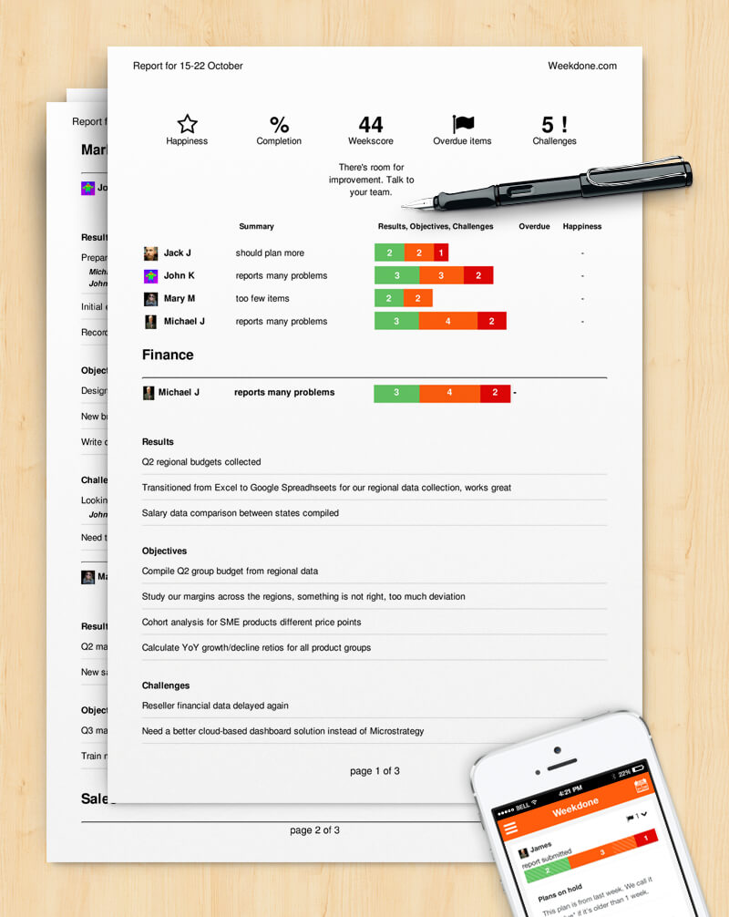 How To Write A Progress Report (Sample Template) – Weekdone Within Manager Weekly Report Template