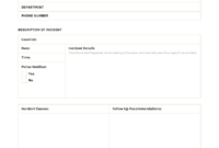 How To Write An Effective Incident Report [Examples + with Hazard Incident Report Form Template