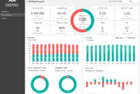 Hr Metrics Dashboard Template Adnia Solutions | Dashboard intended for Hr Management Report Template