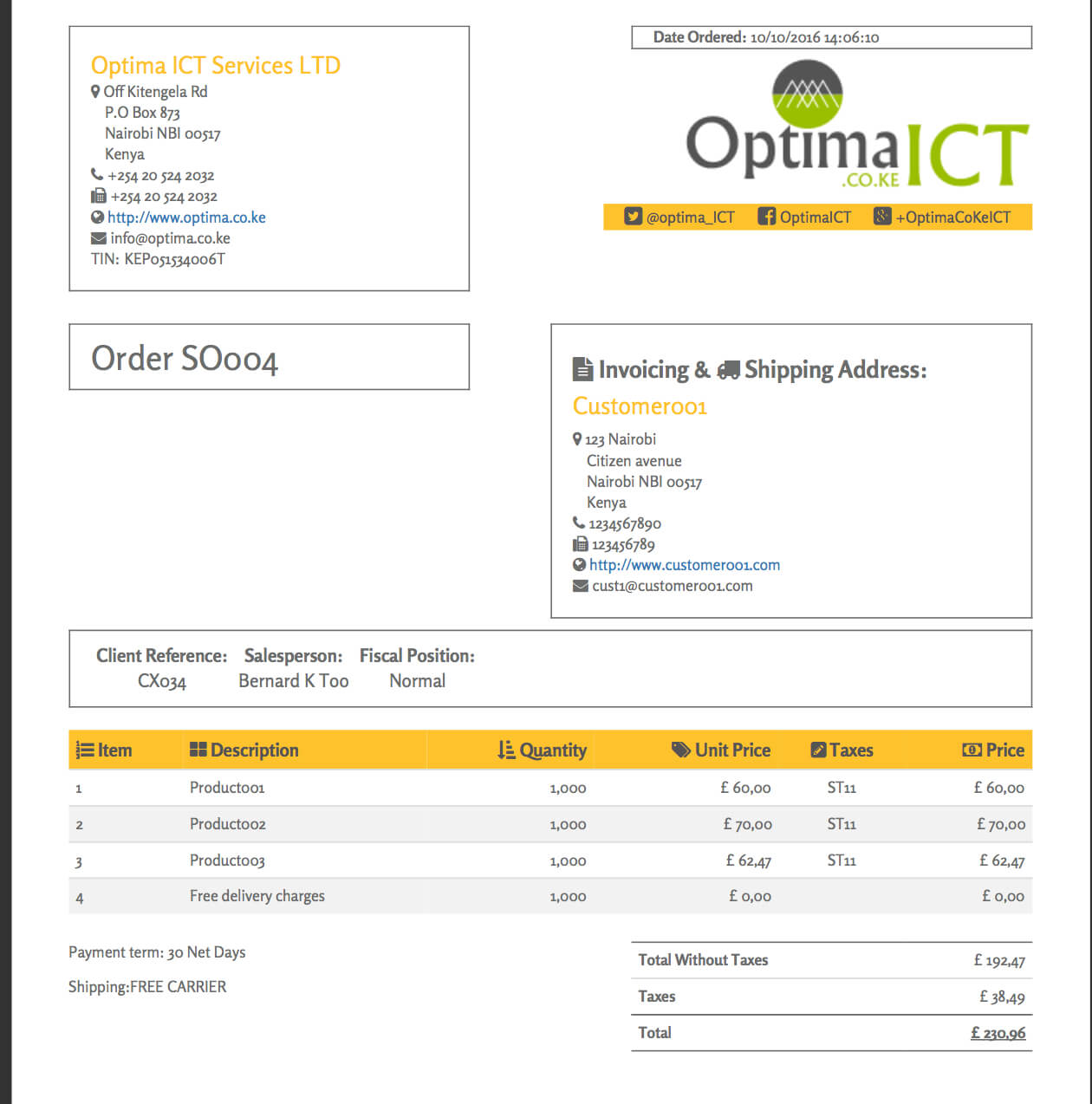 Html Report Template Free Example In Sp Net Generator Pertaining To Html Report Template Download