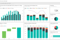 Human Resources Sample: Take A Tour – Power Bi | Microsoft Docs in Hr Management Report Template