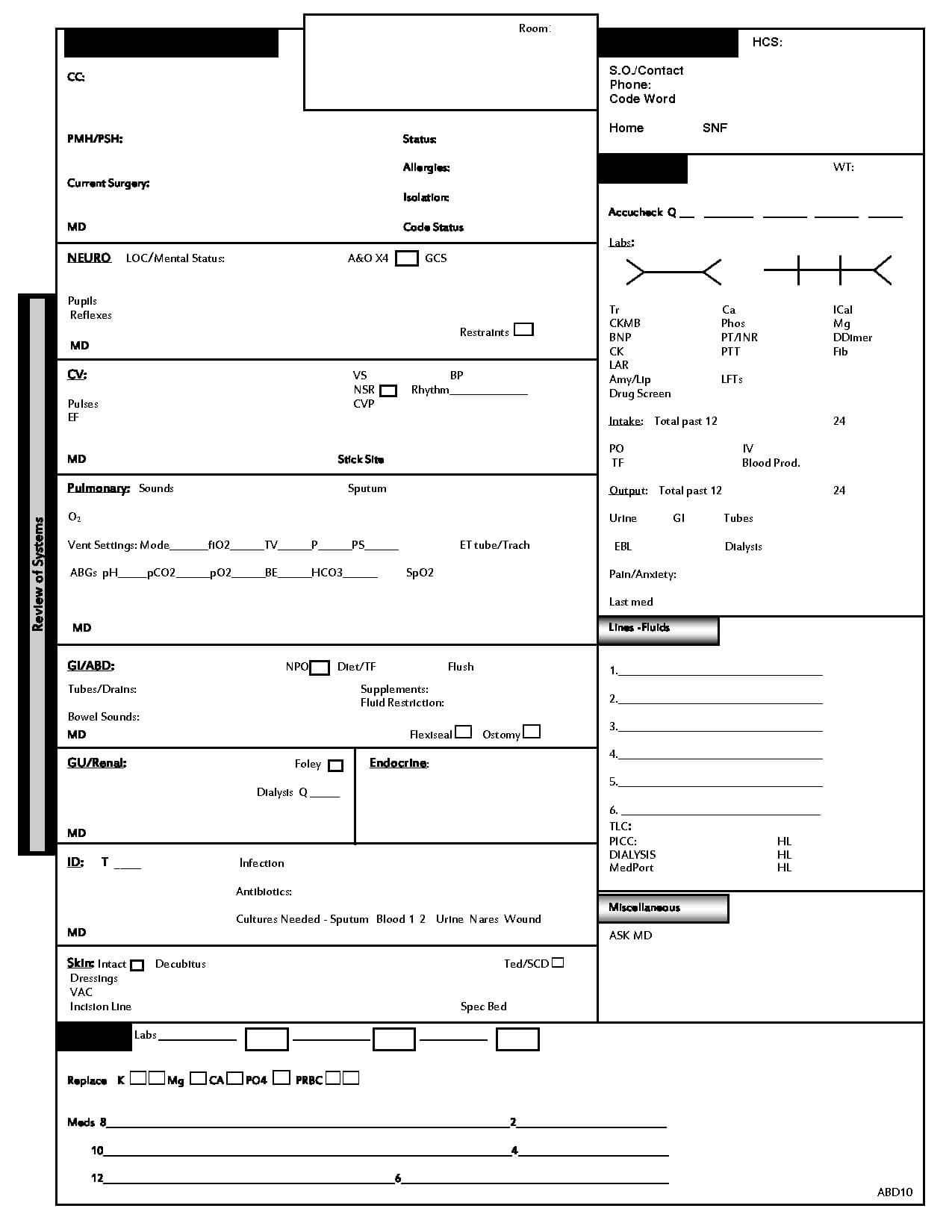 Icu Nurse Report Sheet Template | Nurse Report Sheet, Nurse Pertaining To Icu Report Template