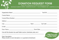 Image Result For Sample Pledge Cards Nonprofit | Donation intended for Building Fund Pledge Card Template