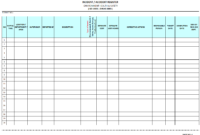 Incident / Accident Register – for Incident Report Register Template