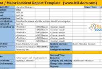 Incident Report Template | Major Incident Management – Itil Docs for Incident Summary Report Template